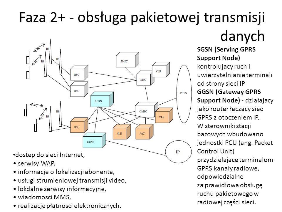 Faza 2+ - obsługa pakietowej transmisji danych