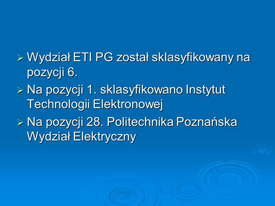 Wydział ETI PG został sklasyfikowany na pozycji 6.