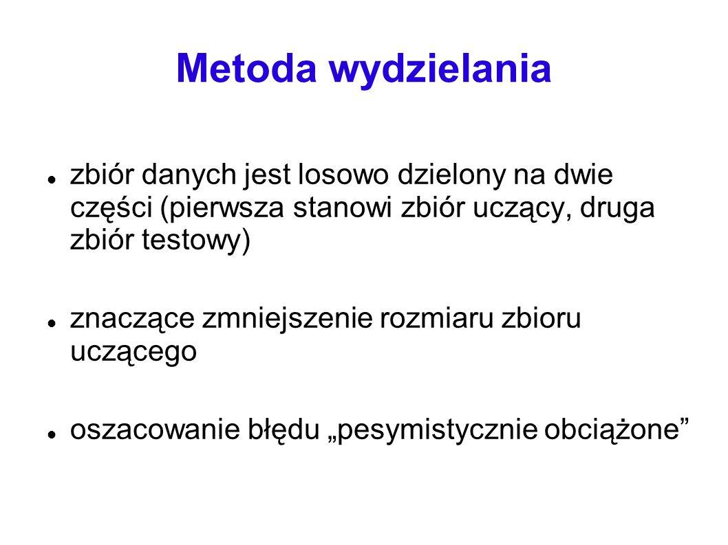 Metoda wydzielania zbiór danych jest losowo dzielony na dwie części (pierwsza stanowi zbiór uczący, druga zbiór testowy)
