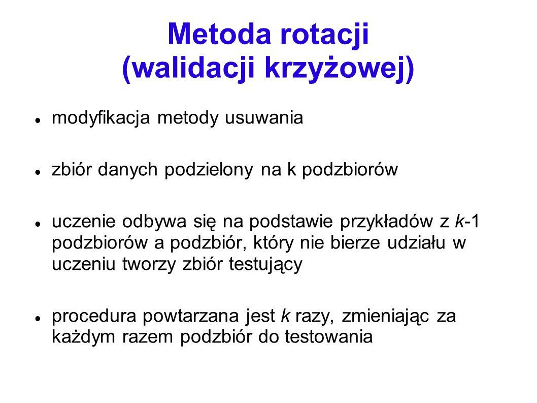 Metoda rotacji (walidacji krzyżowej)