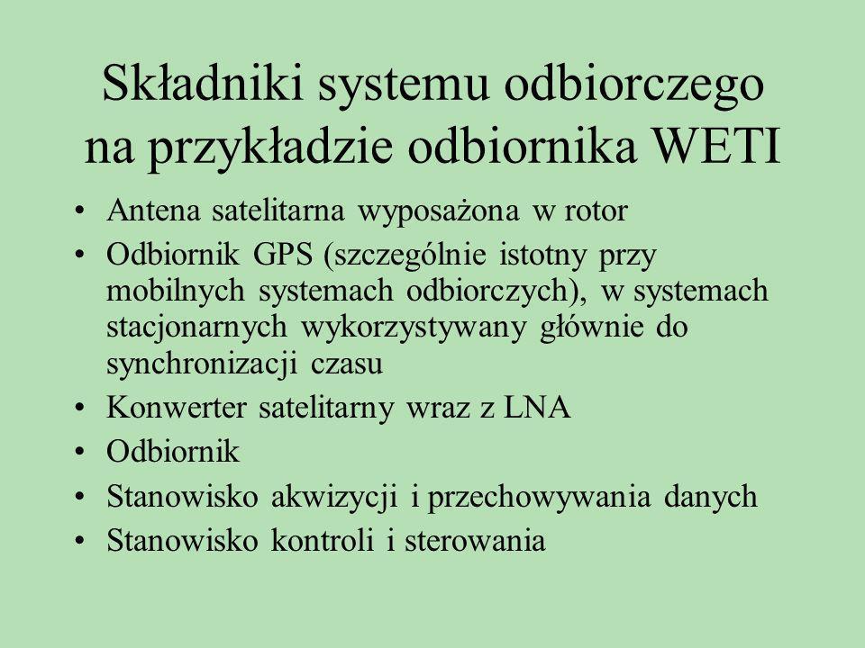 Składniki systemu odbiorczego na przykładzie odbiornika WETI