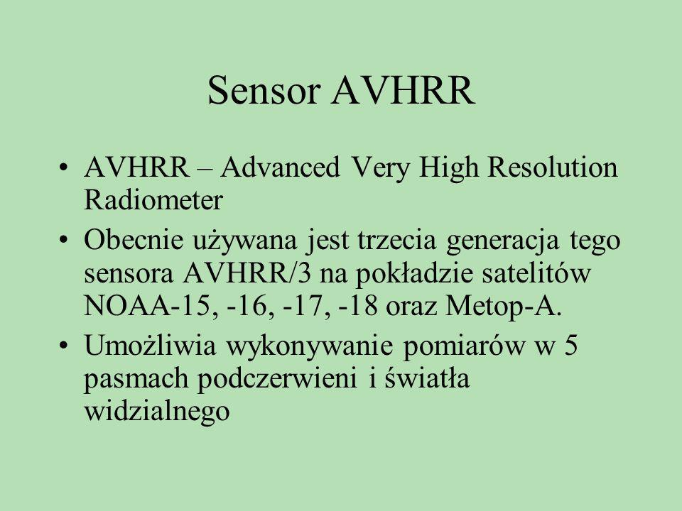 Sensor AVHRR AVHRR – Advanced Very High Resolution Radiometer