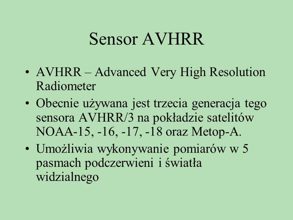Sensor AVHRR AVHRR – Advanced Very High Resolution Radiometer