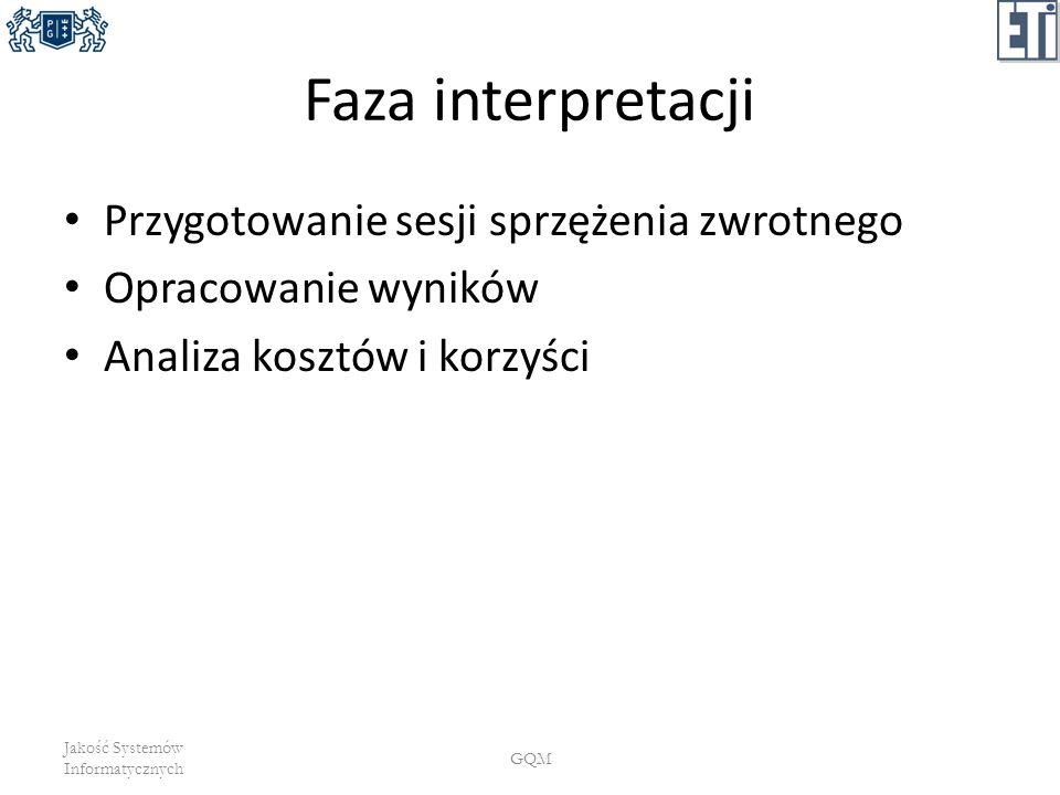 Faza interpretacji Przygotowanie sesji sprzężenia zwrotnego