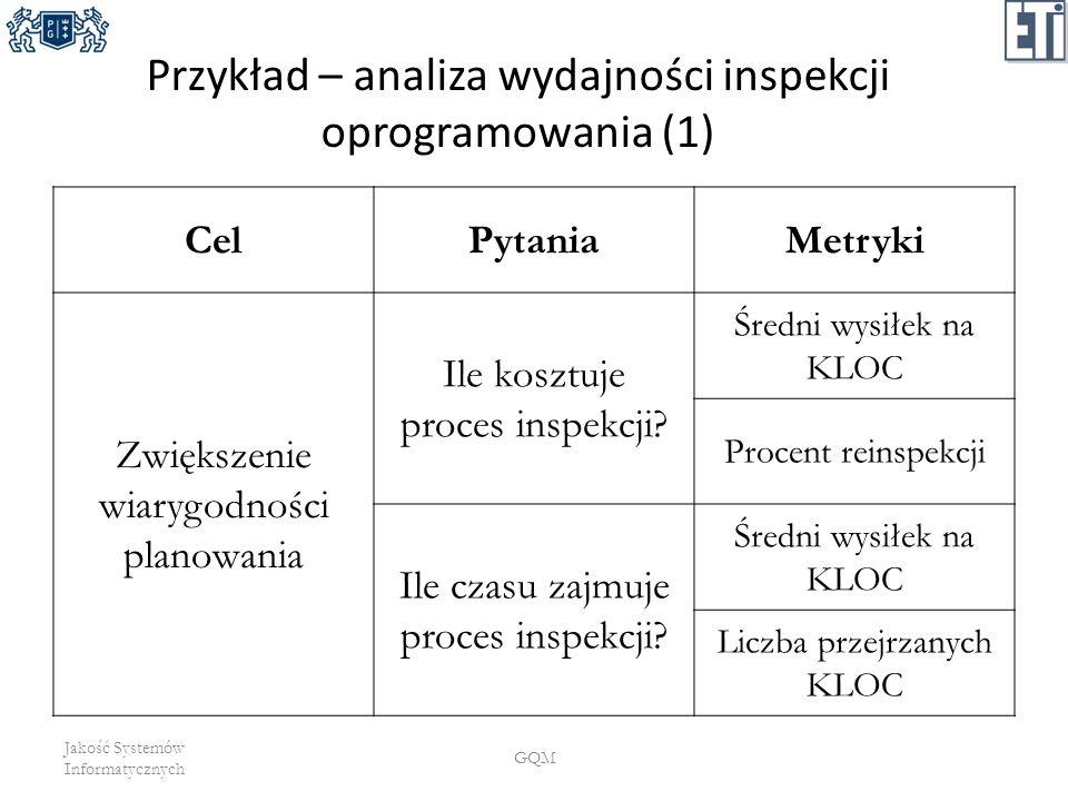 Przykład – analiza wydajności inspekcji oprogramowania (1)