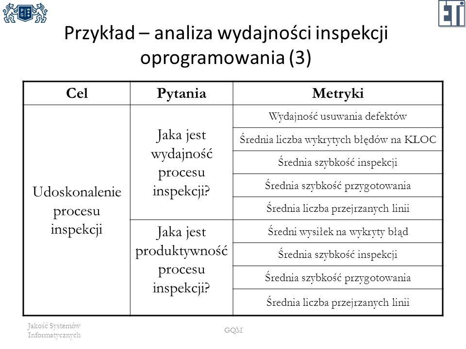 Przykład – analiza wydajności inspekcji oprogramowania (3)
