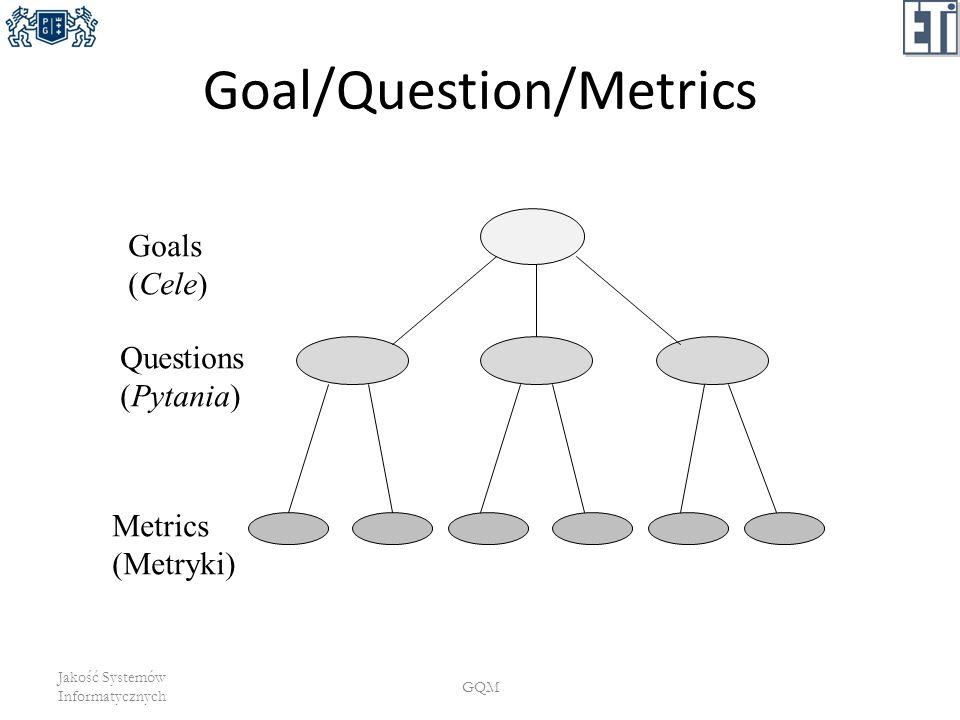 Goal/Question/Metrics