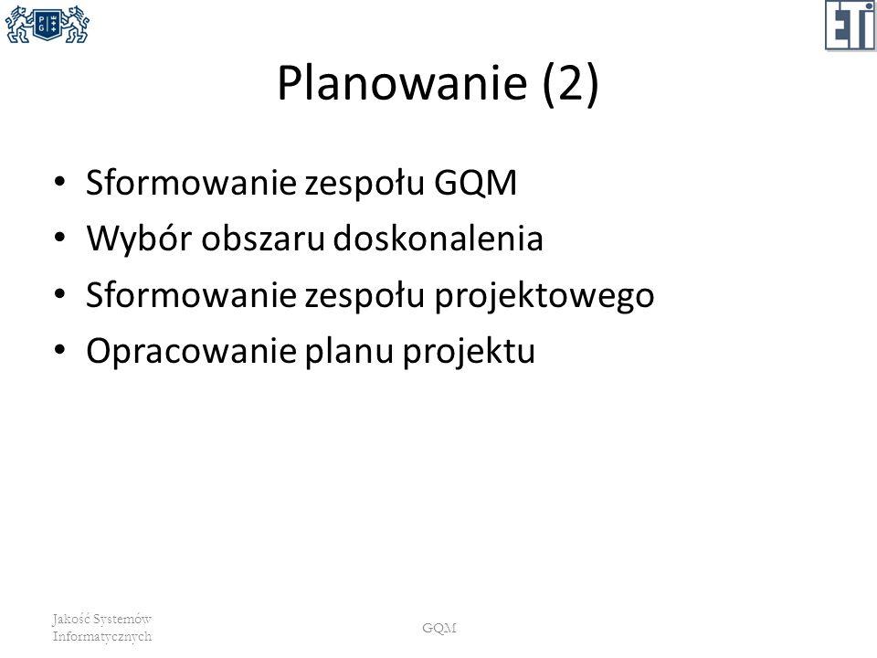 Planowanie (2) Sformowanie zespołu GQM Wybór obszaru doskonalenia