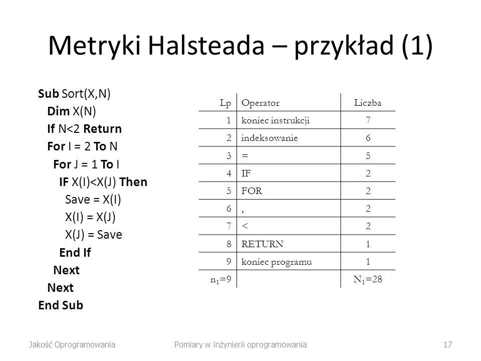 Metryki Halsteada – przykład (1)