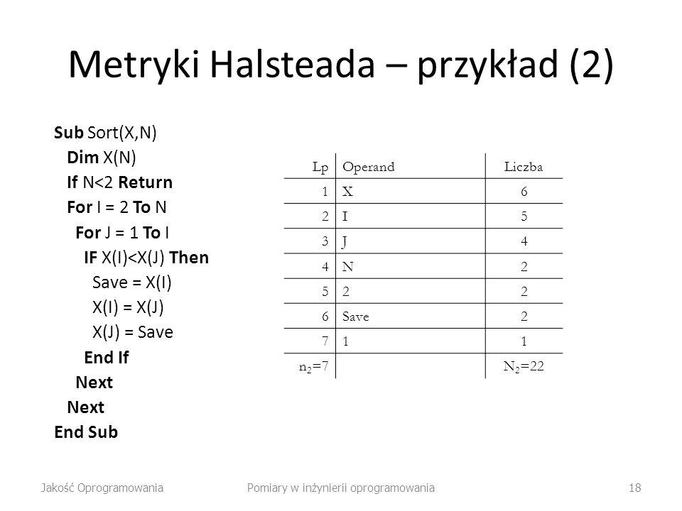 Metryki Halsteada – przykład (2)