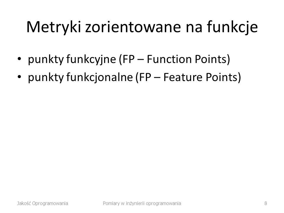 Metryki zorientowane na funkcje