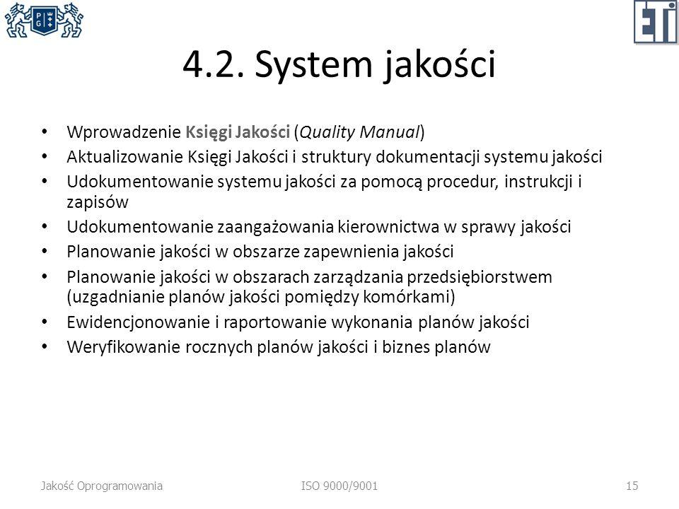 4.2. System jakości Wprowadzenie Księgi Jakości (Quality Manual)