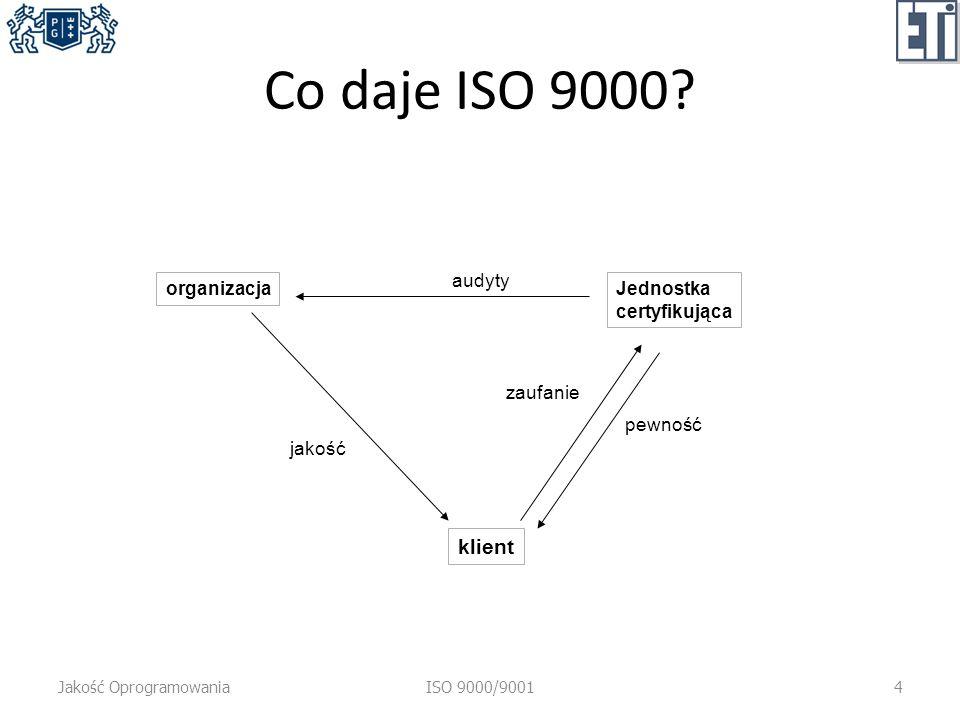 Co daje ISO 9000 klient audyty organizacja Jednostka certyfikująca