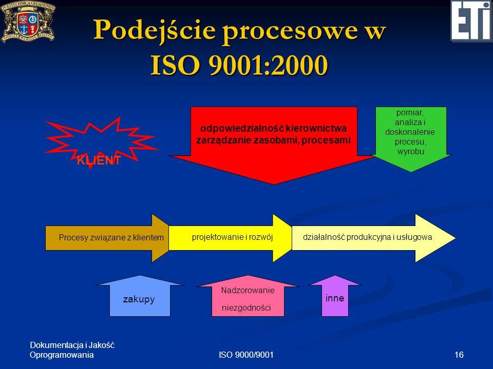 Podejście procesowe w ISO 9001:2000