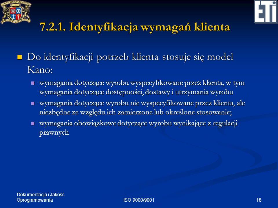 7.2.1. Identyfikacja wymagań klienta