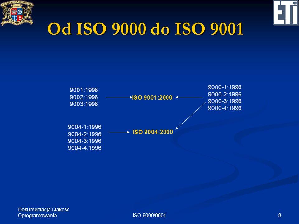 Od ISO 9000 do ISO 9001 9000-1:1996. 9000-2:1996. 9000-3:1996. 9000-4:1996. 9001:1996. 9002:1996.
