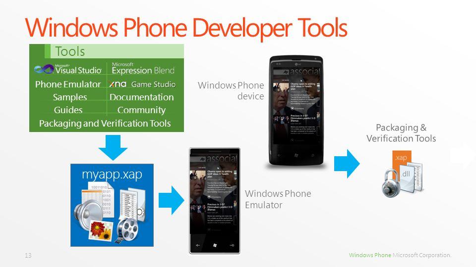 Windows Phone Developer Tools