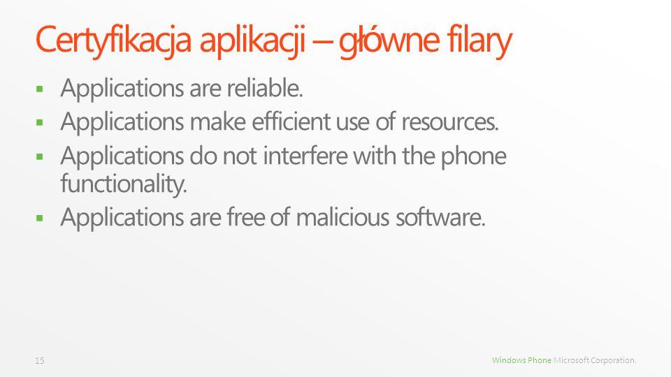 Certyfikacja aplikacji – główne filary