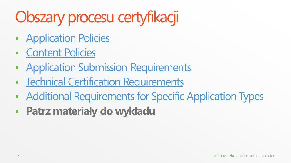 Obszary procesu certyfikacji