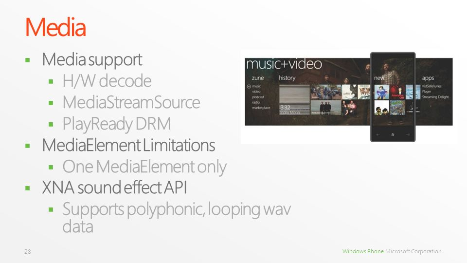 Media Media support H/W decode MediaStreamSource PlayReady DRM