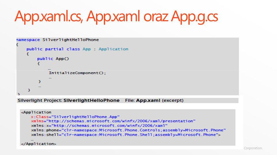 App.xaml.cs, App.xaml oraz App.g.cs