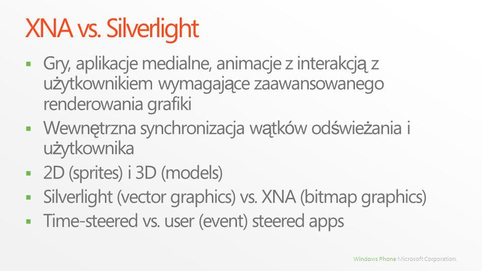XNA vs. Silverlight Gry, aplikacje medialne, animacje z interakcją z użytkownikiem wymagające zaawansowanego renderowania grafiki.