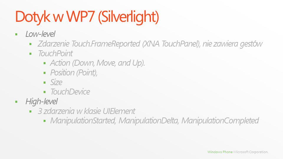 Dotyk w WP7 (Silverlight)