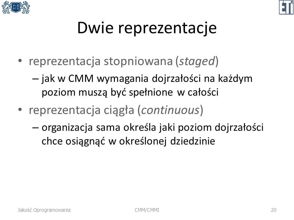 Dwie reprezentacje reprezentacja stopniowana (staged)
