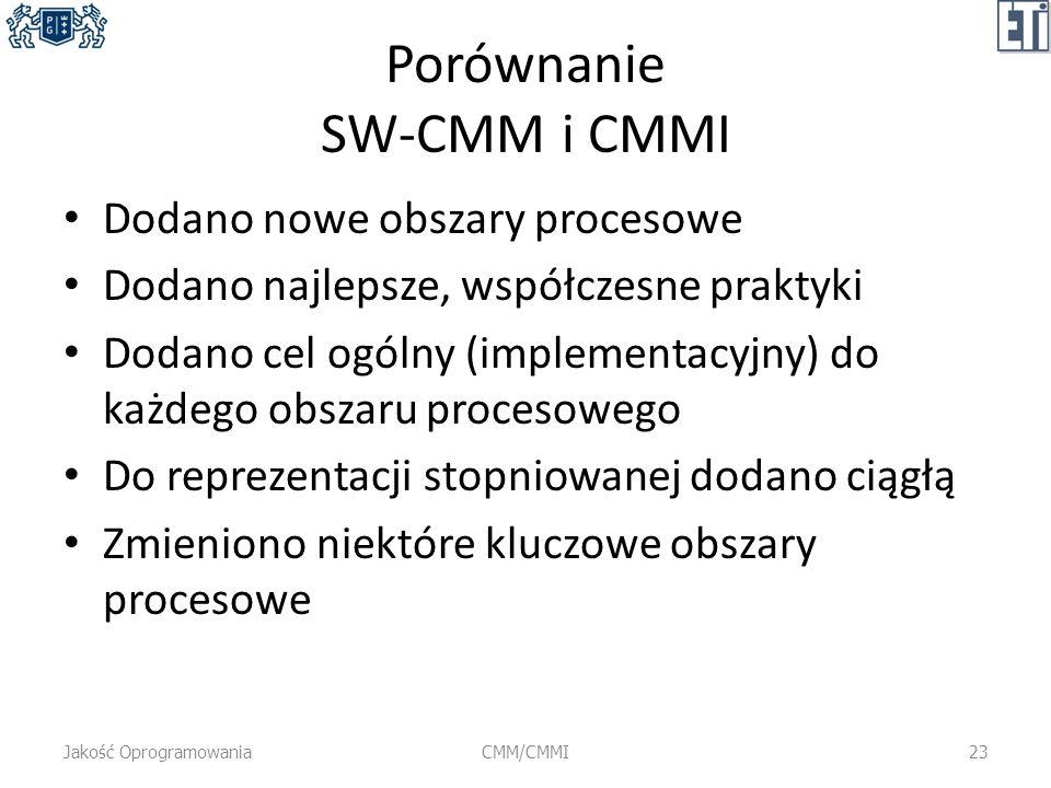 Porównanie SW-CMM i CMMI