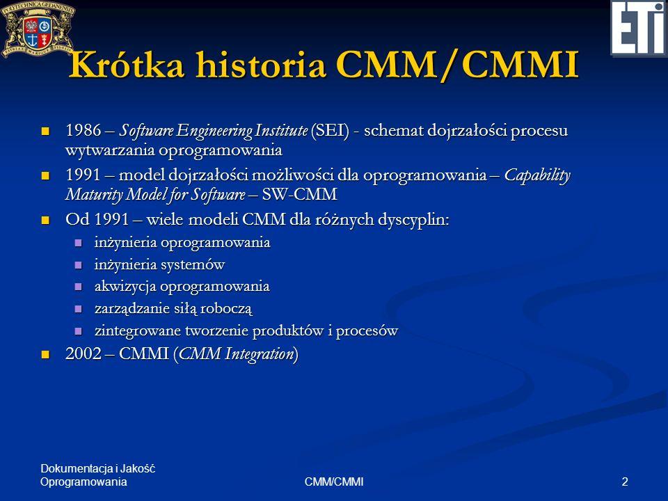 Krótka historia CMM/CMMI