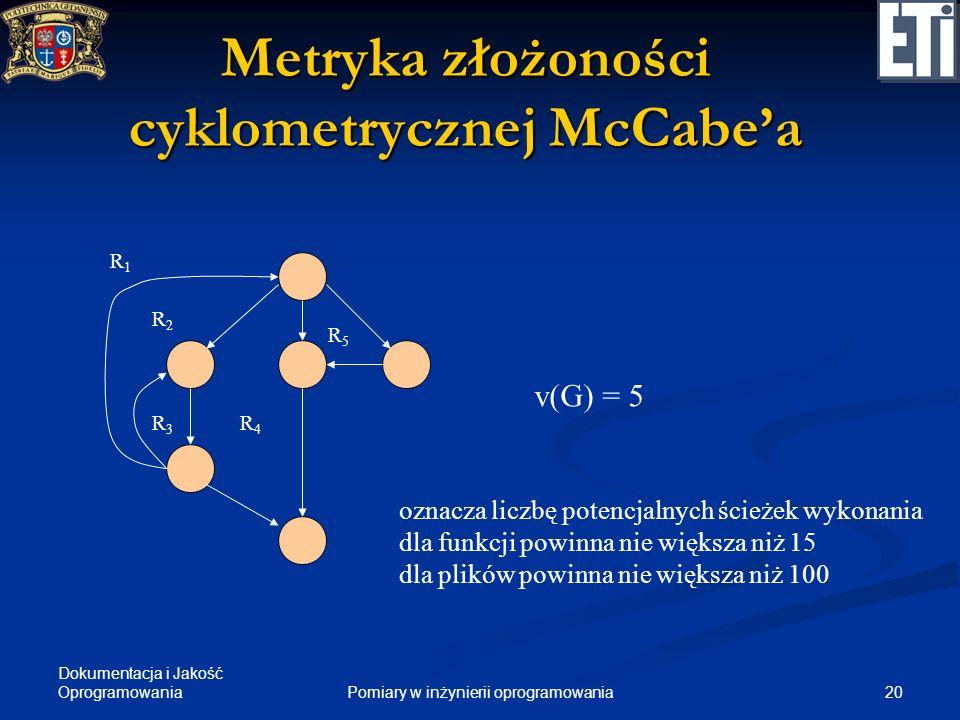 Metryka złożoności cyklometrycznej McCabe'a