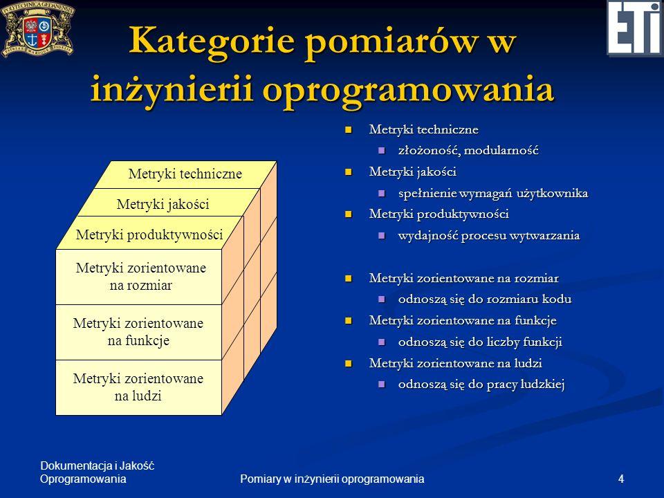 Kategorie pomiarów w inżynierii oprogramowania