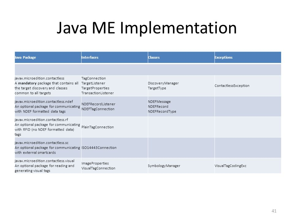 Java ME Implementation