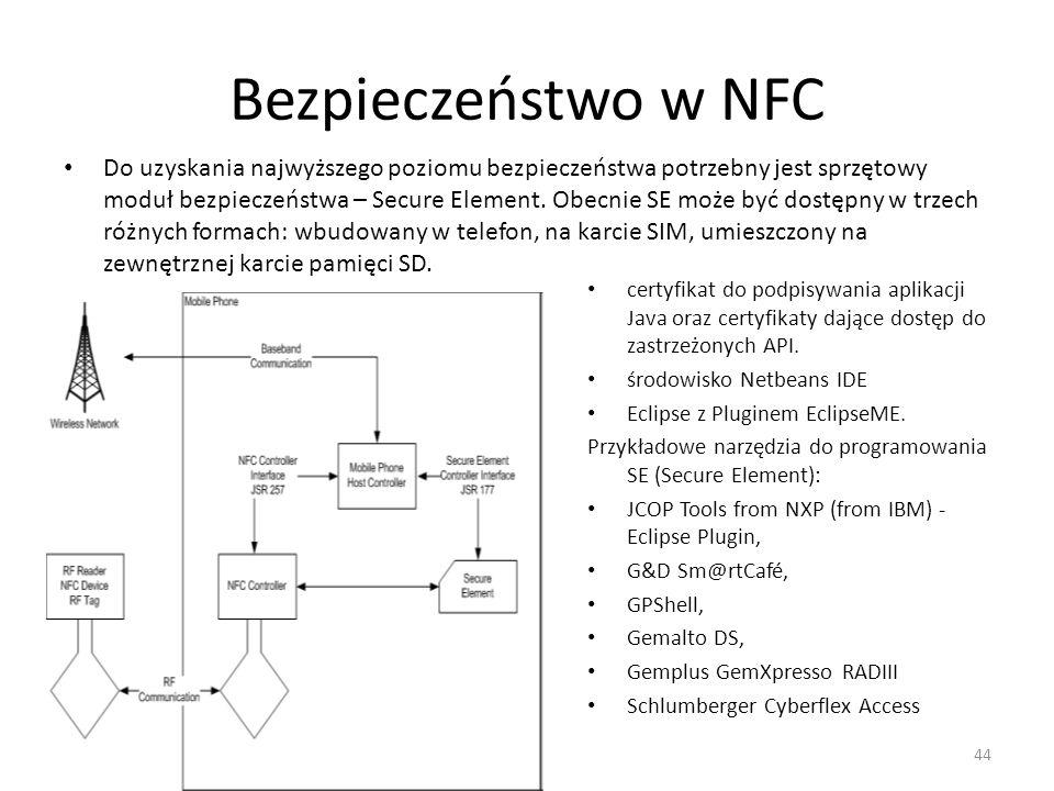 Bezpieczeństwo w NFC