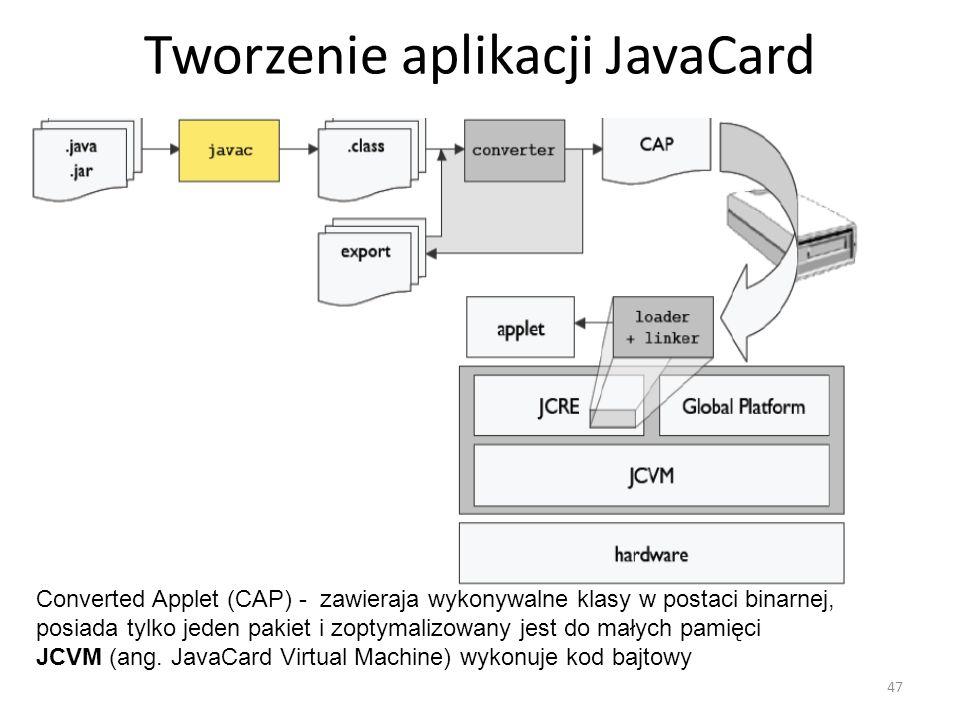 Tworzenie aplikacji JavaCard