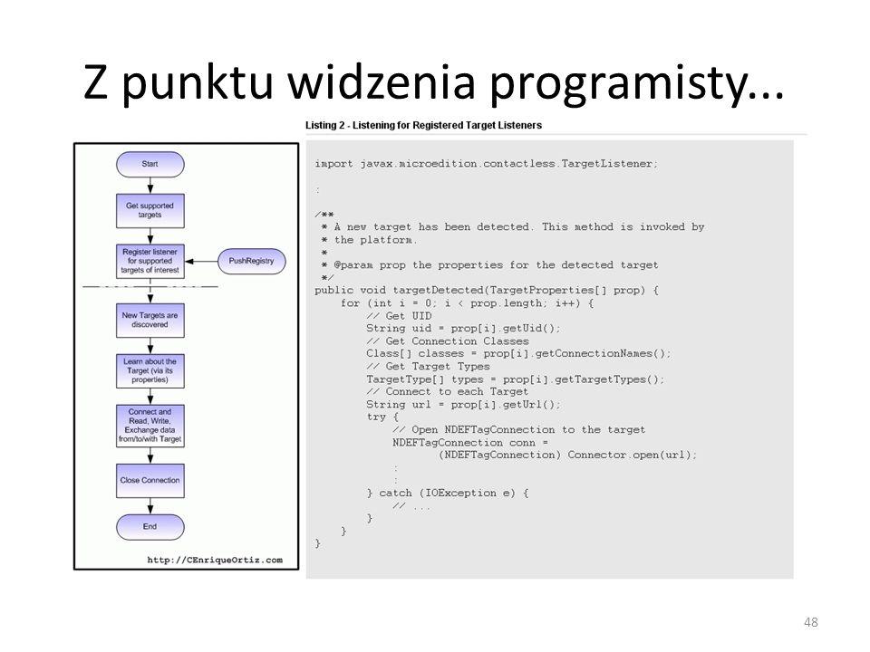 Z punktu widzenia programisty...
