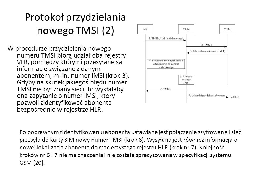 Protokoł przydzielania nowego TMSI (2)