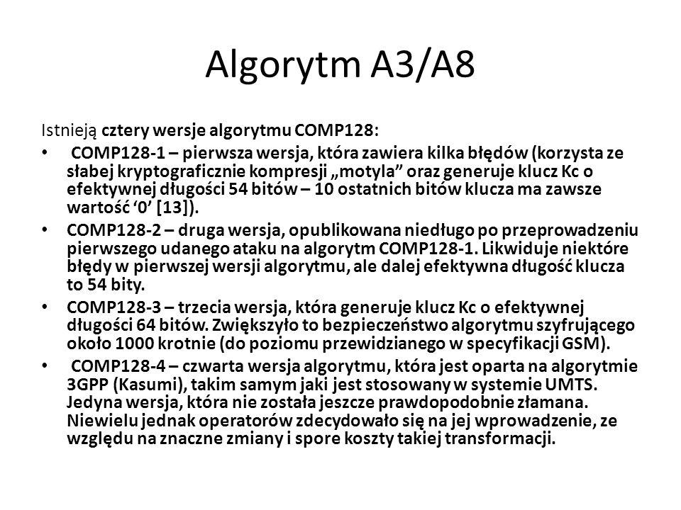 Algorytm A3/A8 Istnieją cztery wersje algorytmu COMP128: