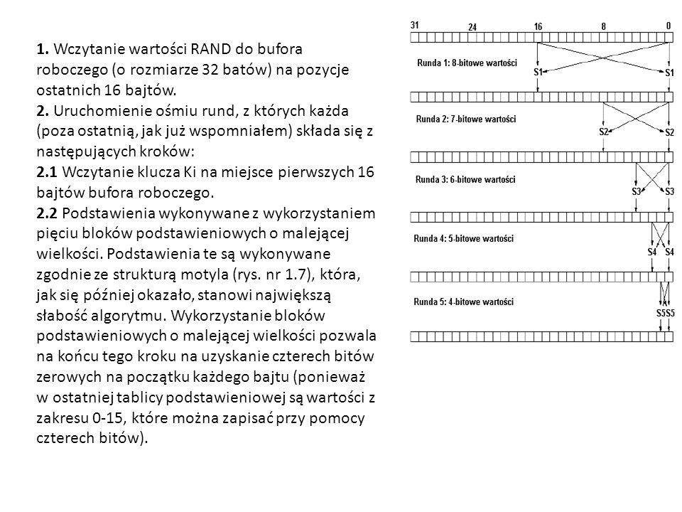 1. Wczytanie wartości RAND do bufora roboczego (o rozmiarze 32 batów) na pozycje ostatnich 16 bajtów.