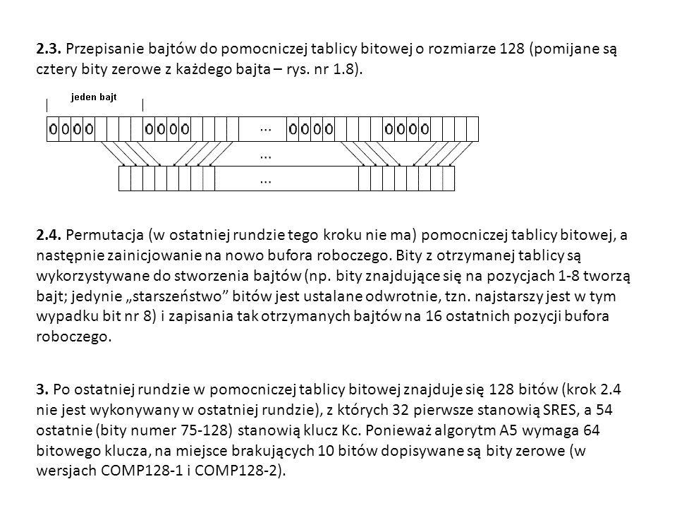 2.3. Przepisanie bajtów do pomocniczej tablicy bitowej o rozmiarze 128 (pomijane są cztery bity zerowe z każdego bajta – rys. nr 1.8).