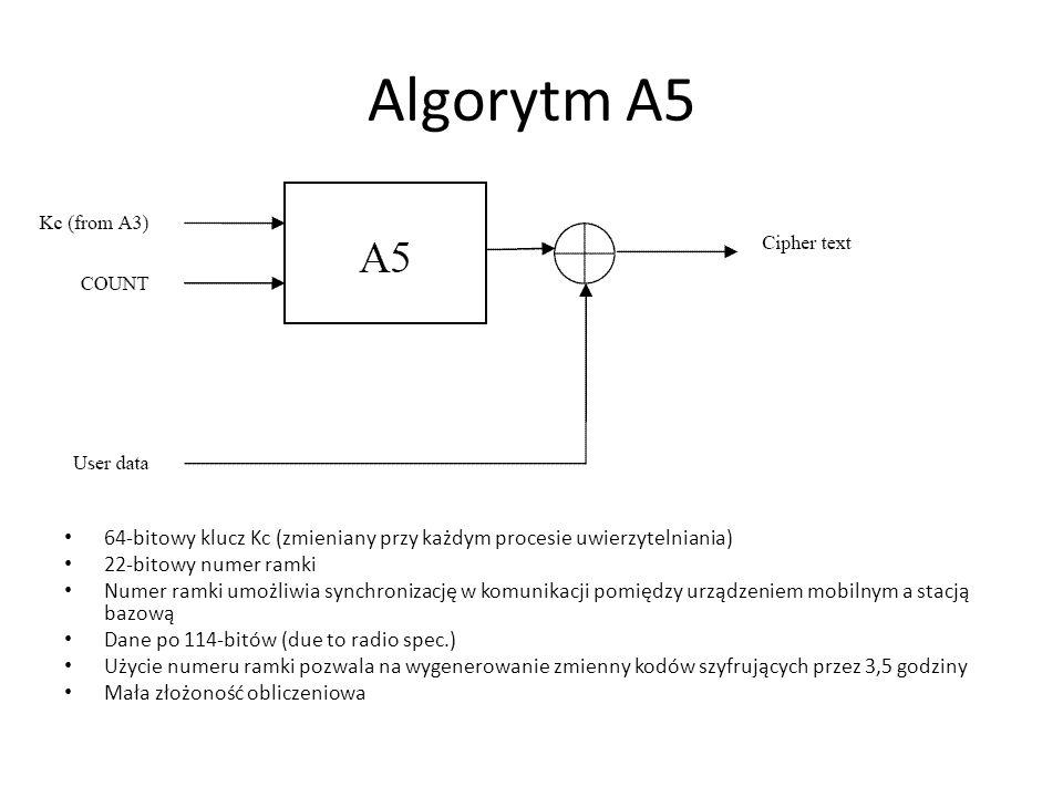 Algorytm A5 64-bitowy klucz Kc (zmieniany przy każdym procesie uwierzytelniania) 22-bitowy numer ramki.
