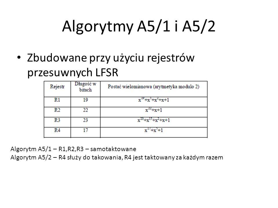 Algorytmy A5/1 i A5/2 Zbudowane przy użyciu rejestrów przesuwnych LFSR