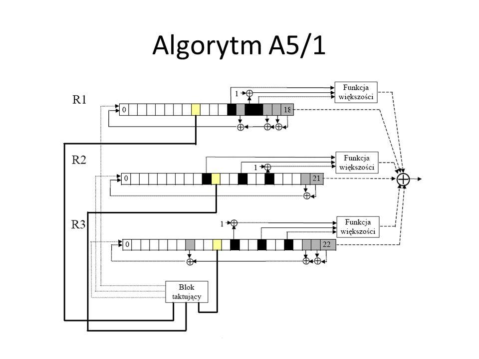 Algorytm A5/1