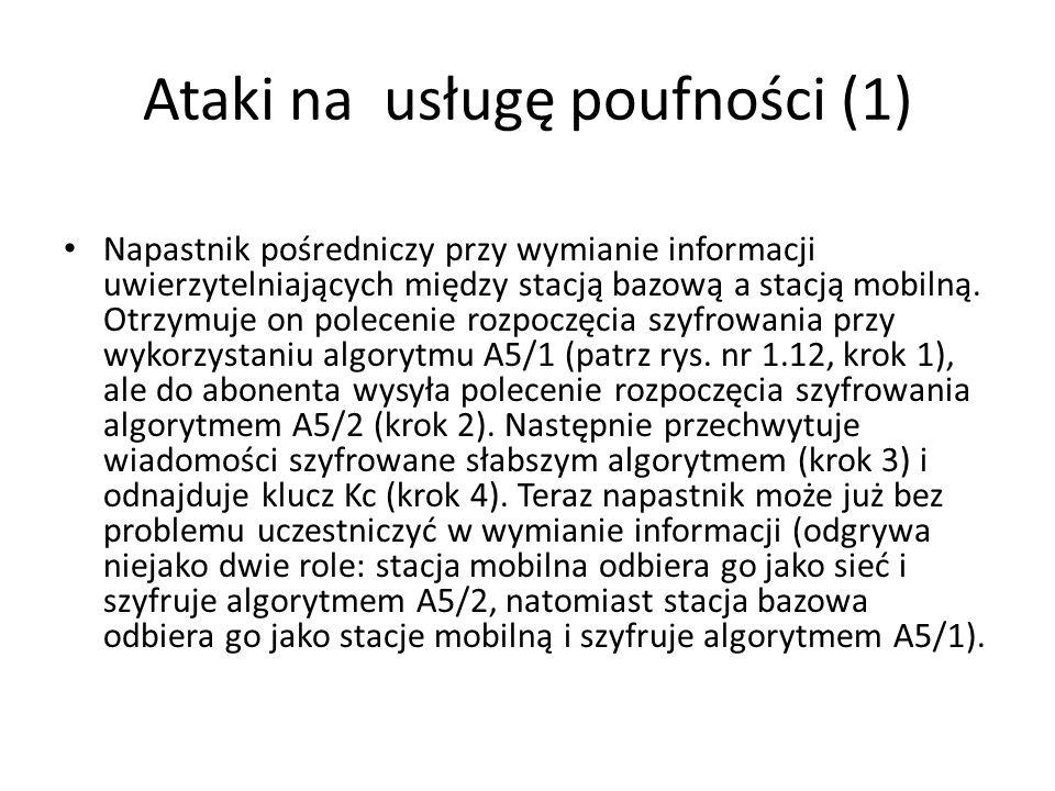 Ataki na usługę poufności (1)