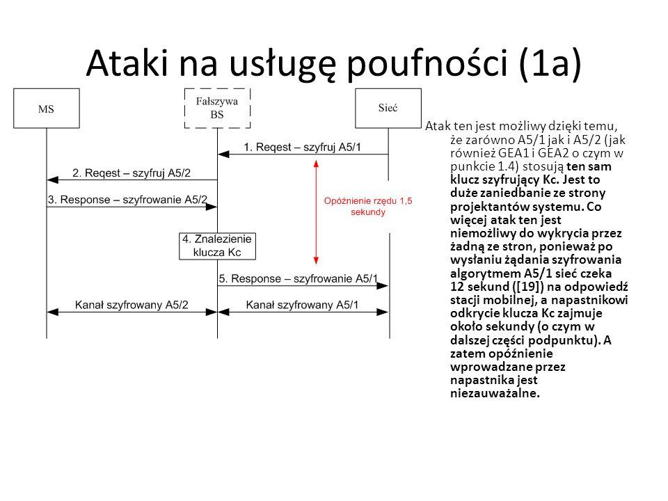 Ataki na usługę poufności (1a)