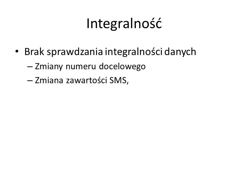 Integralność Brak sprawdzania integralności danych