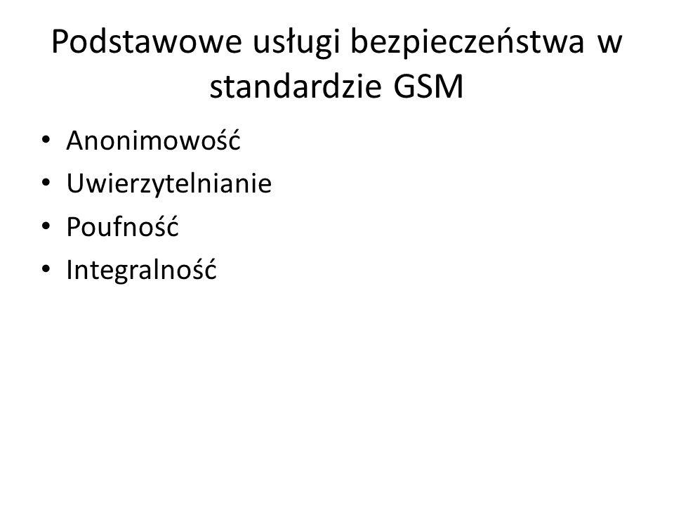 Podstawowe usługi bezpieczeństwa w standardzie GSM