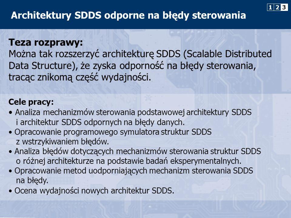 Architektury SDDS odporne na błędy sterowania