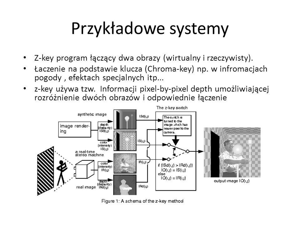 Przykładowe systemy Z-key program łączący dwa obrazy (wirtualny i rzeczywisty).