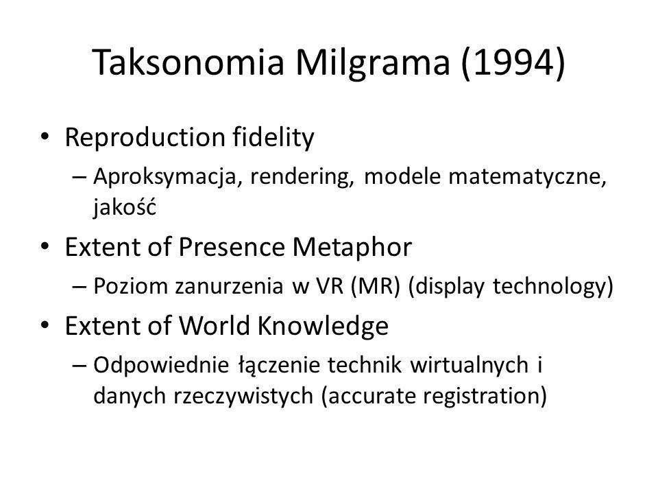 Taksonomia Milgrama (1994)